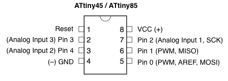 Picture of the pinouts when using the ATtiny 45 or ATtiny 85 as an Arudino