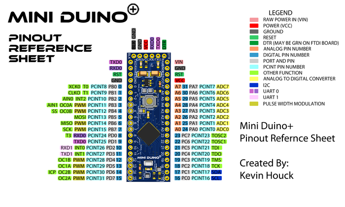 Pinout reference sheet for the Mini Duino+ (prototype).